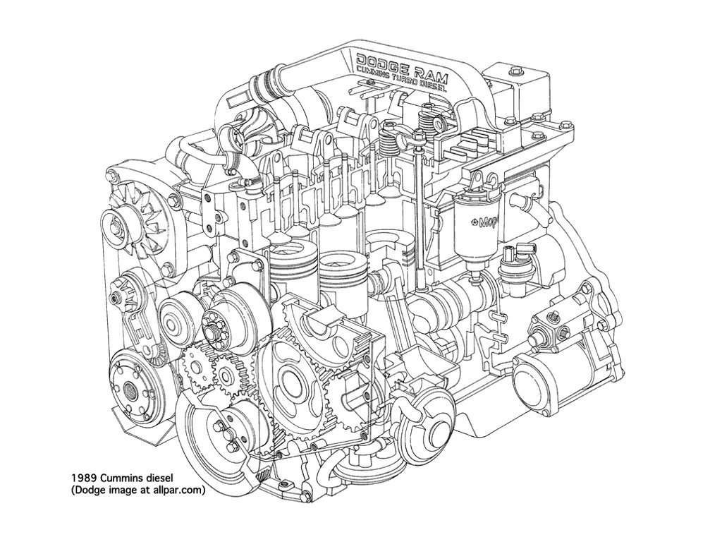 buyer s guide first gen cummins 1989 93 Cummins Engine Air Compressor Parts the cummins 6bt that went into the first generation cummins dodge ram