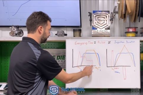 Knowledge Injection: S&S Diesel Talks Fuel Injection Misconceptions